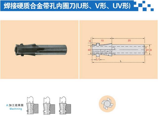 焊接硬质合金带孔内圈刀(U形、